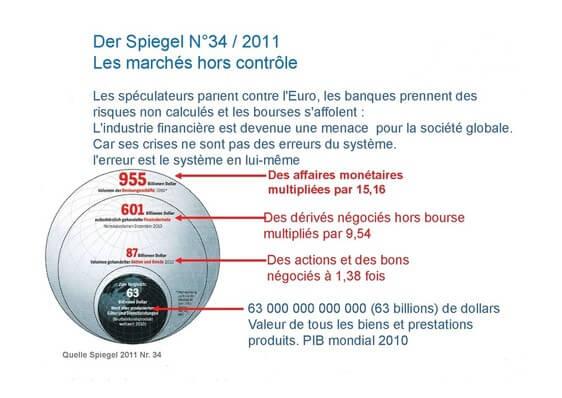 bulle_financière_2012
